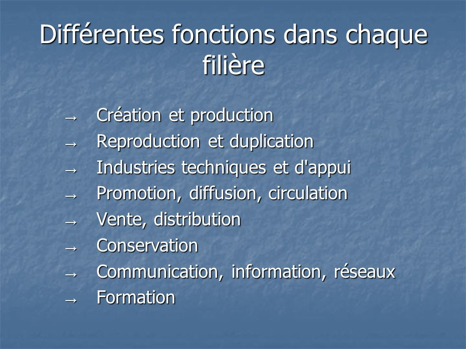 Différentes fonctions dans chaque filière Création et production Création et production Reproduction et duplication Reproduction et duplication Indust