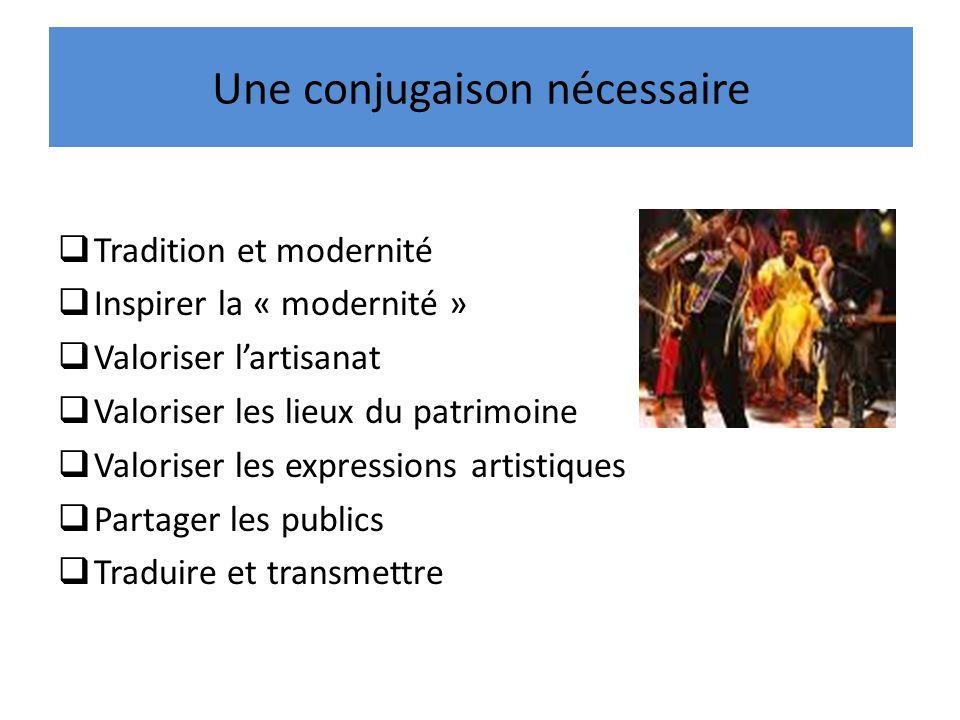 Une conjugaison nécessaire Tradition et modernité Inspirer la « modernité » Valoriser lartisanat Valoriser les lieux du patrimoine Valoriser les expre