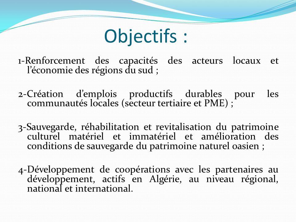 Objectifs : 1-Renforcement des capacités des acteurs locaux et léconomie des régions du sud ; 2-Création demplois productifs durables pour les communa
