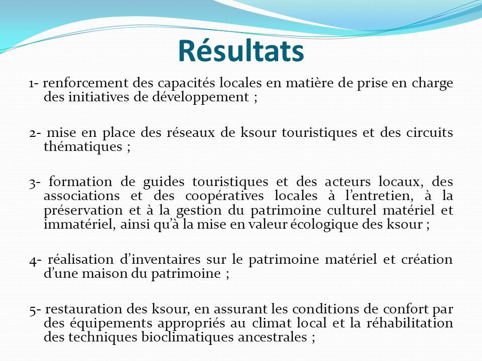Résultats 1- renforcement des capacités locales en matière de prise en charge des initiatives de développement ; 2- mise en place des réseaux de ksour