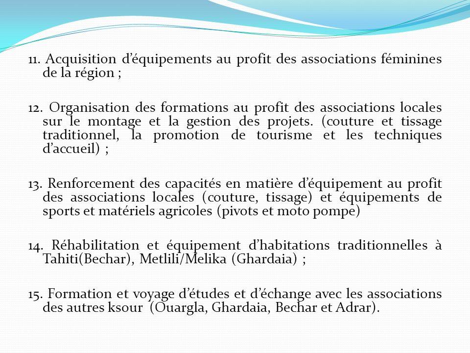 11. Acquisition déquipements au profit des associations féminines de la région ; 12. Organisation des formations au profit des associations locales su