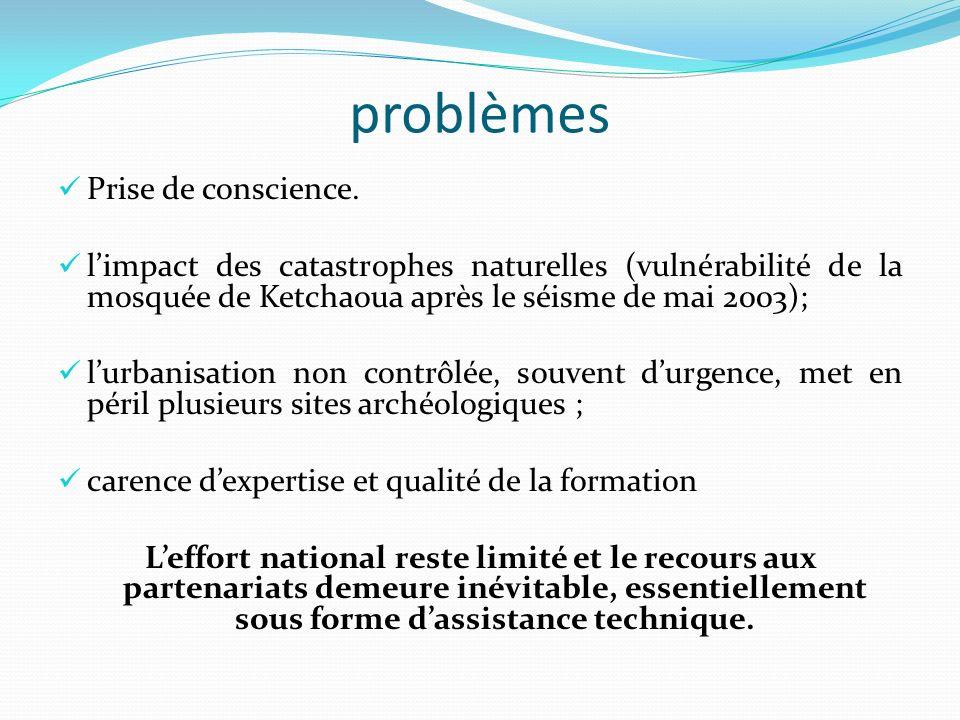 problèmes Prise de conscience. limpact des catastrophes naturelles (vulnérabilité de la mosquée de Ketchaoua après le séisme de mai 2003); lurbanisati