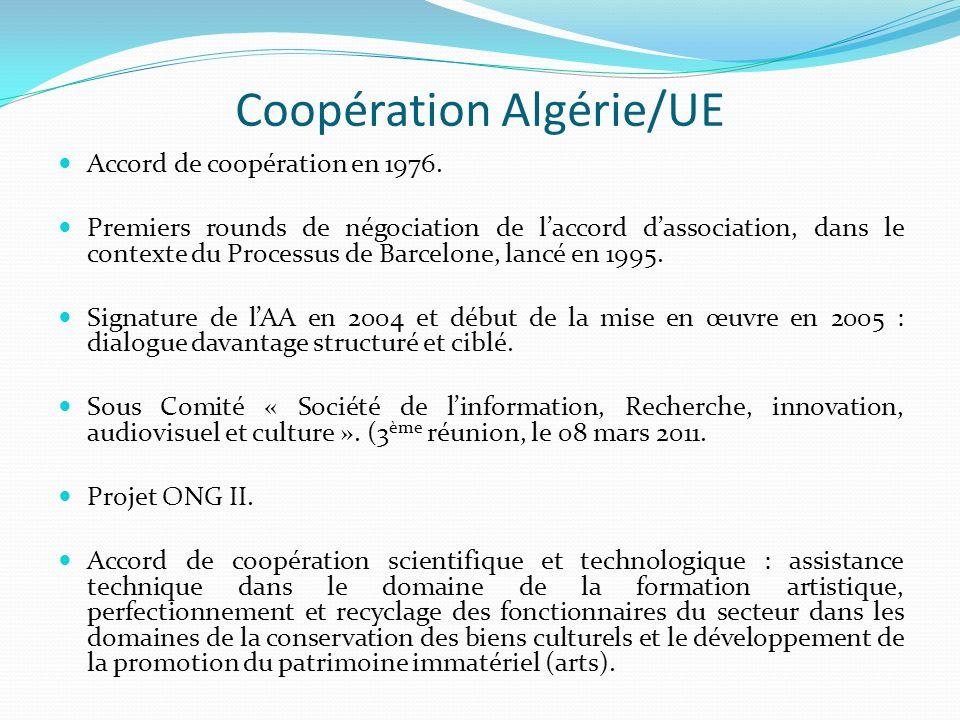Coopération Algérie/UE Accord de coopération en 1976. Premiers rounds de négociation de laccord dassociation, dans le contexte du Processus de Barcelo