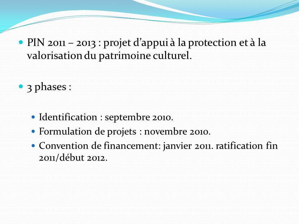 PIN 2011 – 2013 : projet dappui à la protection et à la valorisation du patrimoine culturel. 3 phases : Identification : septembre 2010. Formulation d
