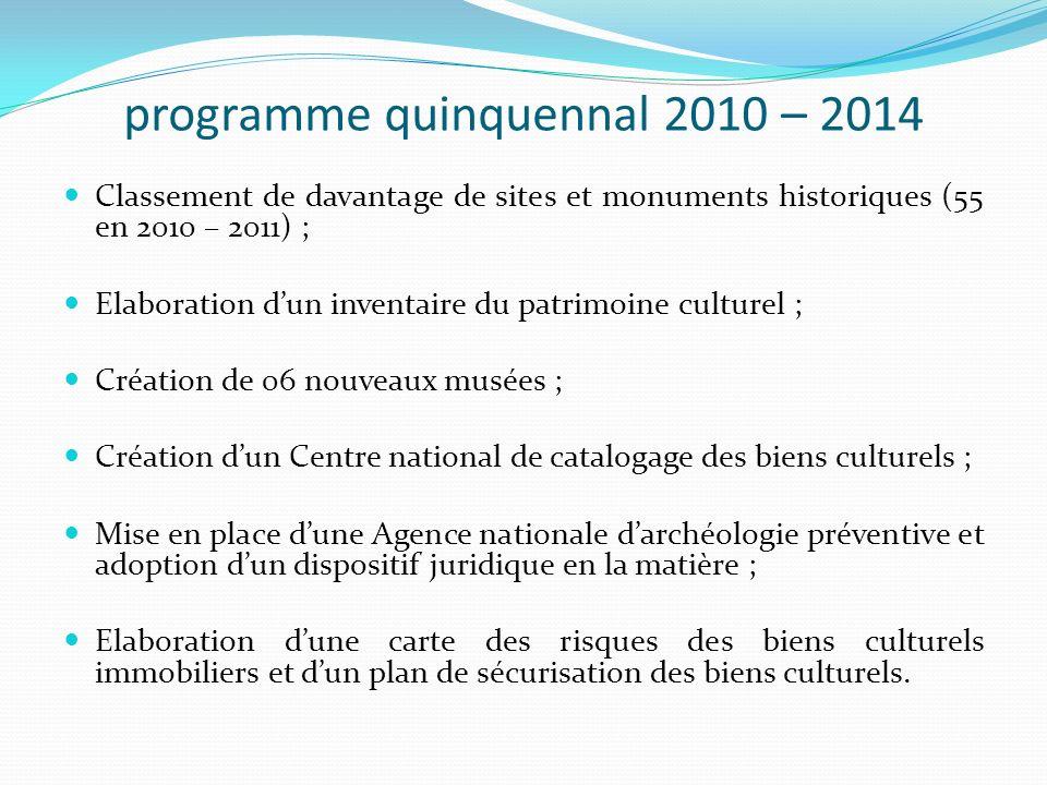 programme quinquennal 2010 – 2014 Classement de davantage de sites et monuments historiques (55 en 2010 – 2011) ; Elaboration dun inventaire du patrim