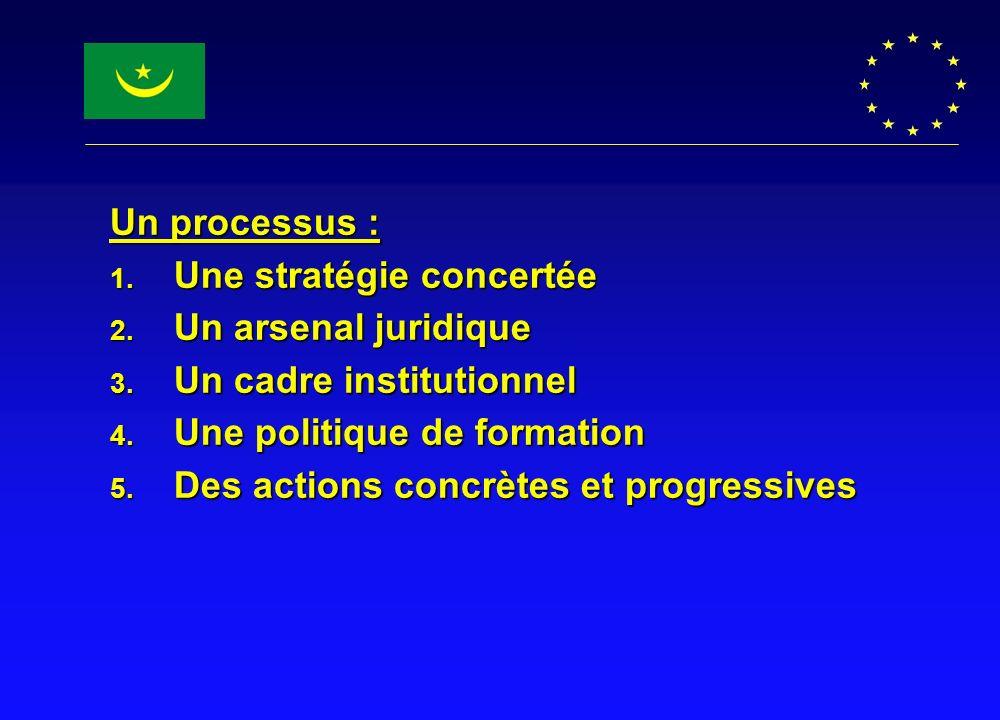 Un processus : 1. Une stratégie concertée 2. Un arsenal juridique 3. Un cadre institutionnel 4. Une politique de formation 5. Des actions concrètes et