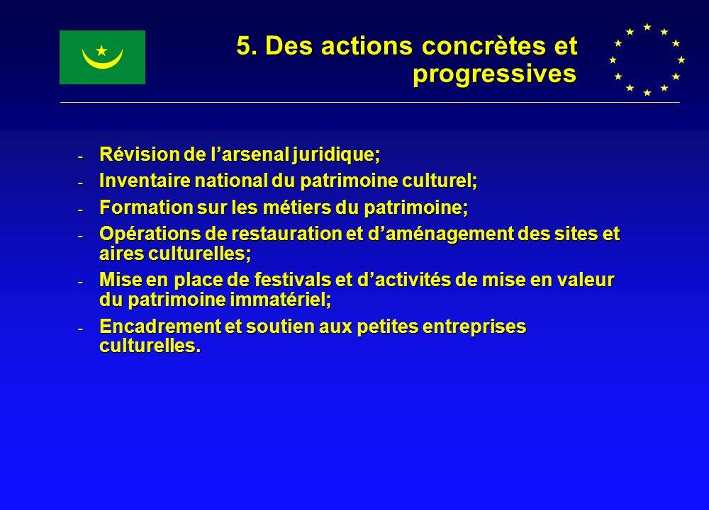 5. Des actions concrètes et progressives - Révision de larsenal juridique; - Inventaire national du patrimoine culturel; - Formation sur les métiers d