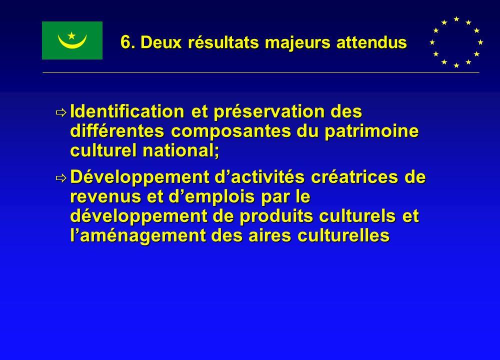 6. Deux résultats majeurs attendus Identification et préservation des différentes composantes du patrimoine culturel national; Identification et prése
