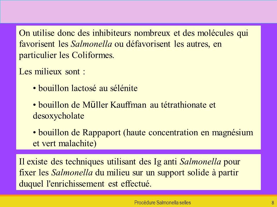 Procédure Salmonella selles8 On utilise donc des inhibiteurs nombreux et des molécules qui favorisent les Salmonella ou défavorisent les autres, en pa