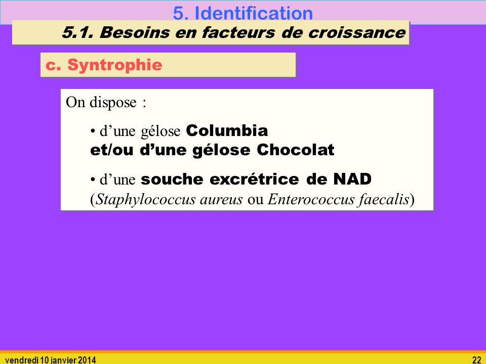 vendredi 10 janvier 201422 5. Identification 5.1. Besoins en facteurs de croissance c. Syntrophie On dispose : dune gélose Columbia et/ou dune gélose