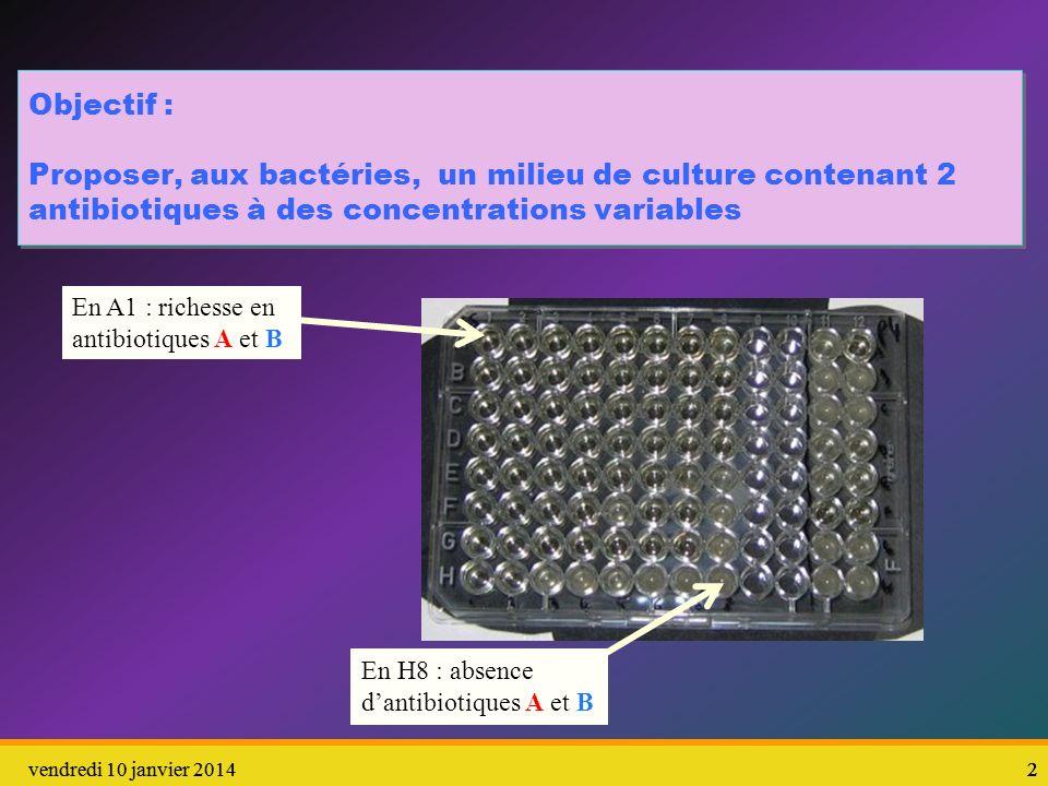 3vendredi 10 janvier 201433 3 Objectif : Proposer, aux bactéries, un milieu de culture contenant 2 antibiotiques à des concentrations variables En A1 : richesse en antibiotiques A et B En H8 : absence dantibiotiques A et B