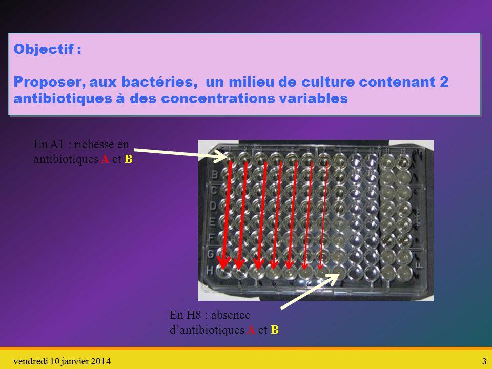 4vendredi 10 janvier 201444 4 Objectif : Proposer, aux bactéries, un milieu de culture contenant 2 antibiotiques à des concentrations variables En A1 : richesse en antibiotiques A et B En H8 : absence dantibiotiques A et B