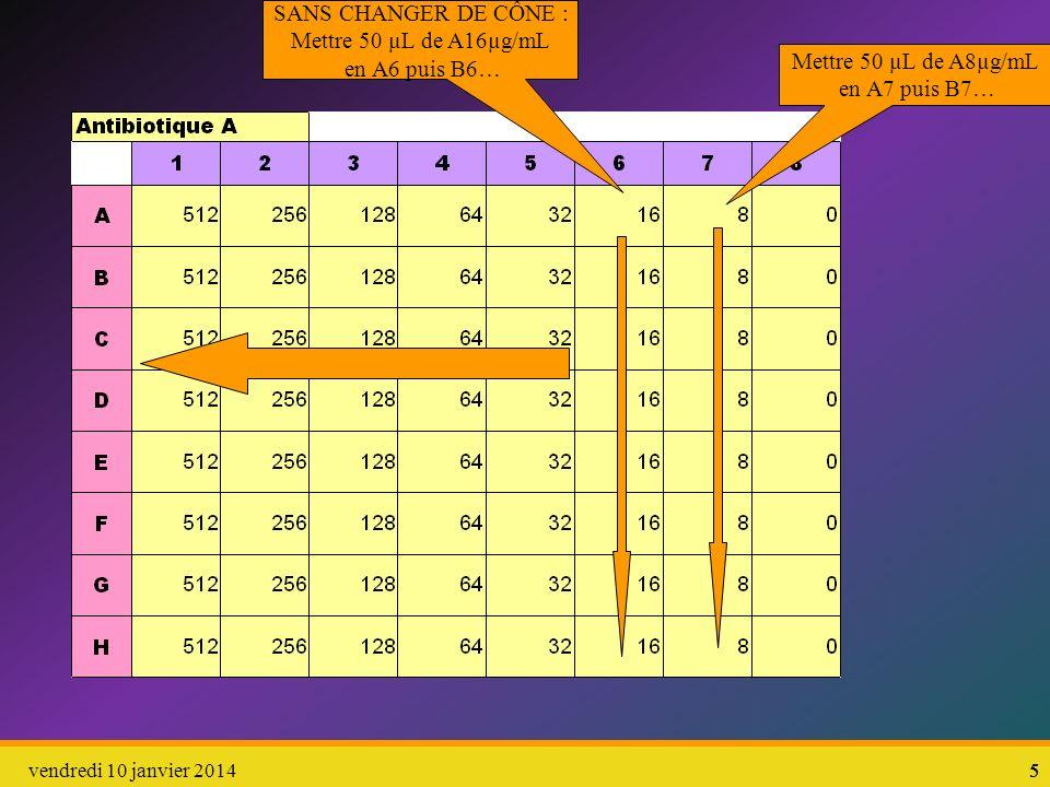 5vendredi 10 janvier 201455 Mettre 50 µL de A8µg/mL en A7 puis B7… SANS CHANGER DE CÔNE : Mettre 50 µL de A16µg/mL en A6 puis B6…