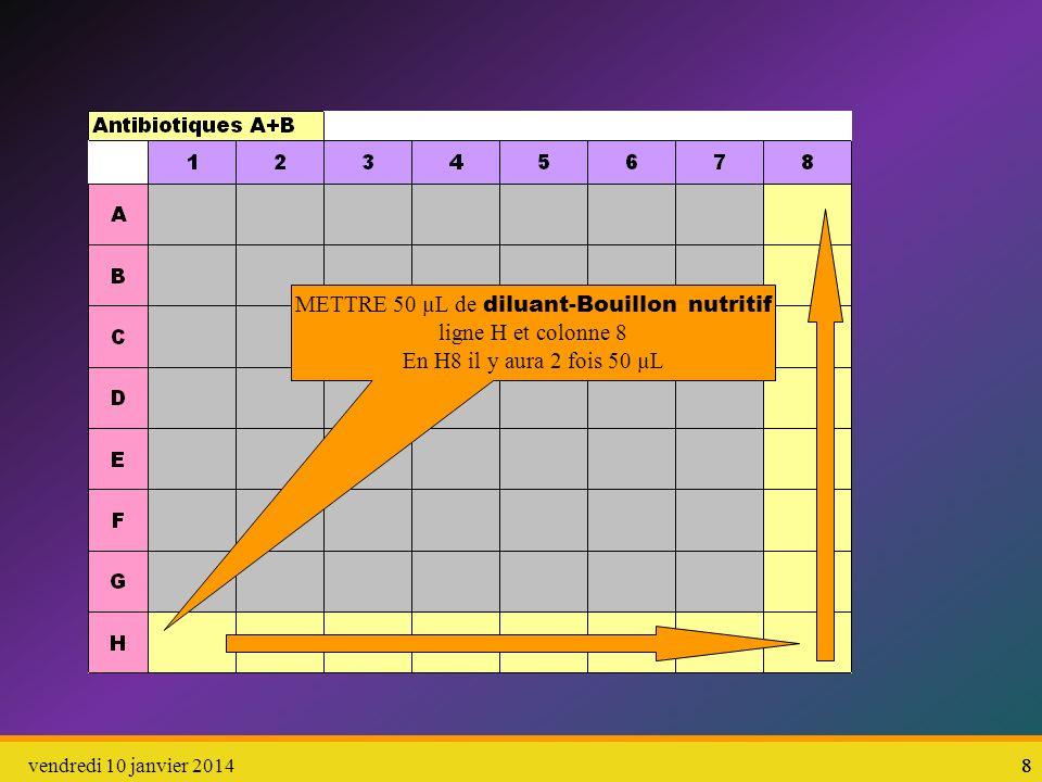 9vendredi 10 janvier 201499 METTRE 100 µL de SUSPENSION MICROBIENNE de A1 à H8