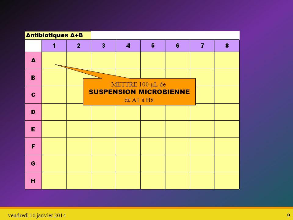 10 Dilutions finales Tous les tableaux sont réalisés automatiquement avec un tableur… bon exercice de programmation pour avoir le C2i !