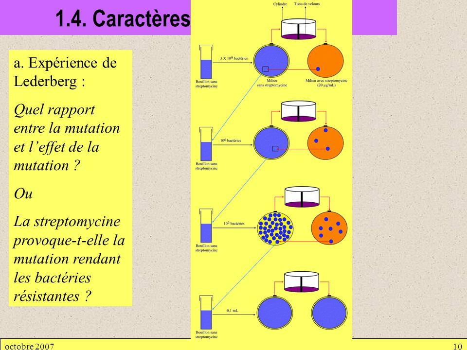 octobre 2007Génétique bactérienne10 1.4. Caractères des mutations.1 a. Expérience de Lederberg : Quel rapport entre la mutation et leffet de la mutati