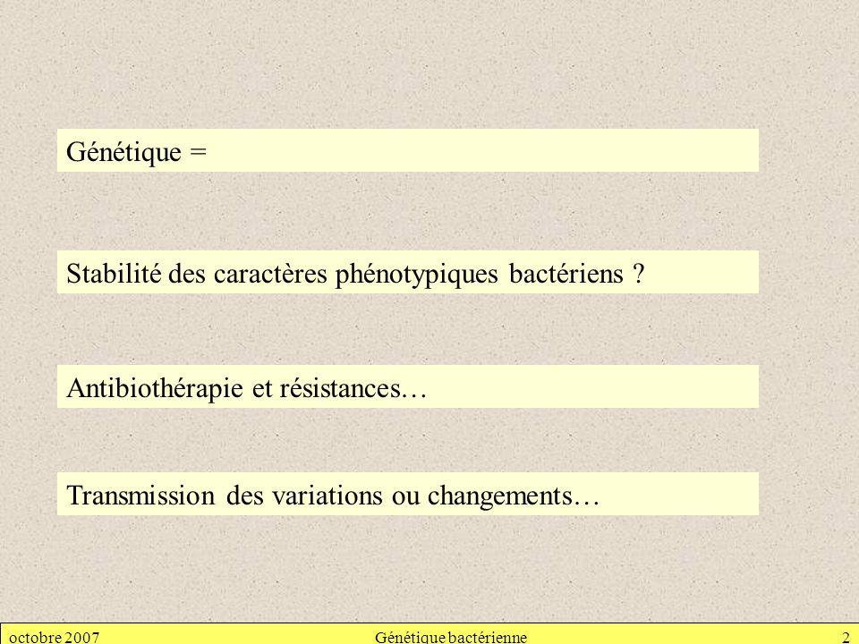octobre 2007Génétique bactérienne2 Stabilité des caractères phénotypiques bactériens ? Antibiothérapie et résistances… Transmission des variations ou