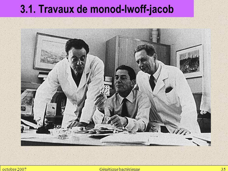 octobre 2007Génétique bactérienne35 3.1. Travaux de monod-lwoff-jacob