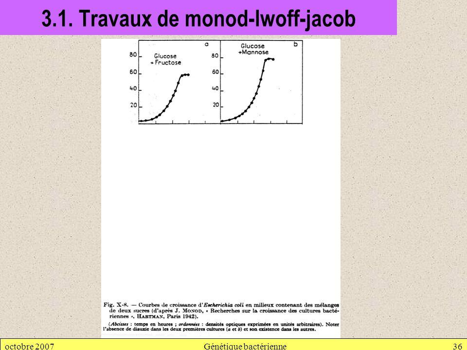 octobre 2007Génétique bactérienne36 3.1. Travaux de monod-lwoff-jacob