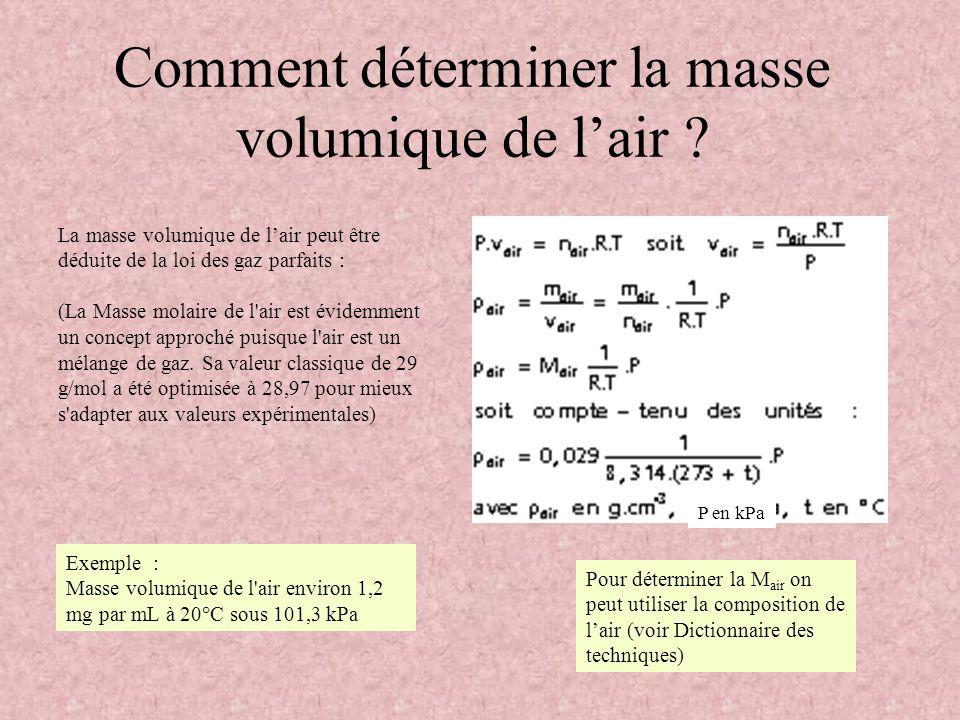 Comment déterminer la masse volumique de lair ? La masse volumique de lair peut être déduite de la loi des gaz parfaits : (La Masse molaire de l'air e