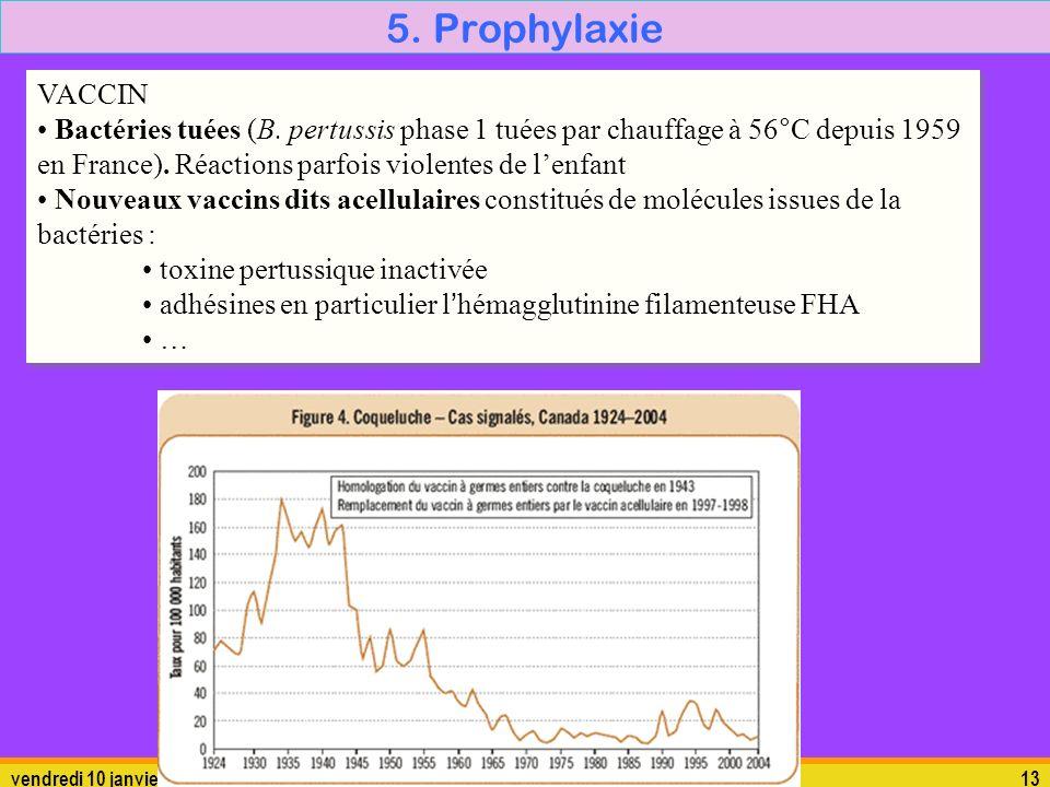 vendredi 10 janvier 201413 5. Prophylaxie VACCIN Bactéries tuées (B. pertussis phase 1 tuées par chauffage à 56°C depuis 1959 en France). Réactions pa