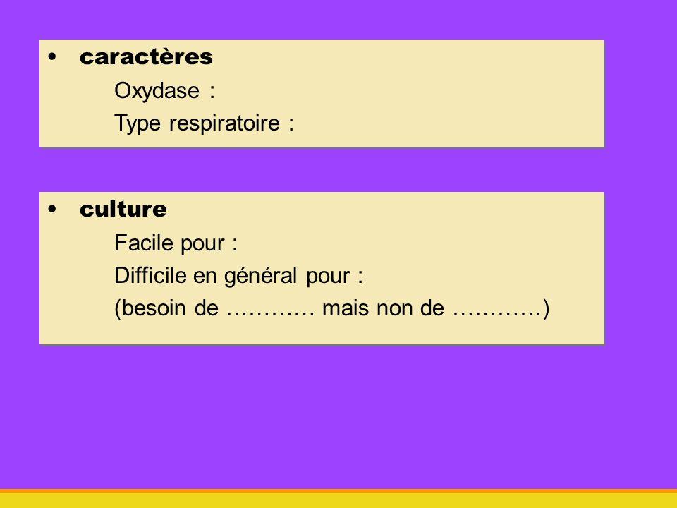 caractères Oxydase : Type respiratoire : caractères Oxydase : Type respiratoire : culture Facile pour : Difficile en général pour : (besoin de ………… ma
