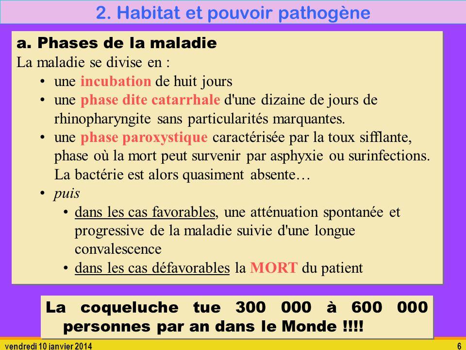 vendredi 10 janvier 20146 2. Habitat et pouvoir pathogène a. Phases de la maladie La maladie se divise en : une incubation de huit jours une phase dit