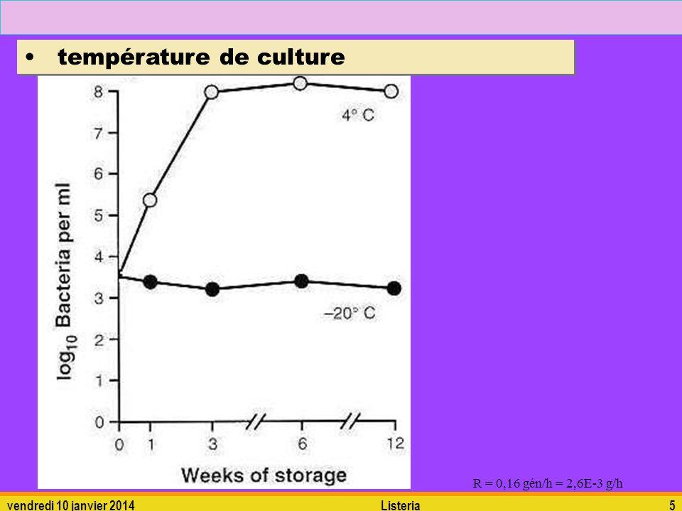 vendredi 10 janvier 2014Listeria5 R = 0,16 gén/h = 2,6E-3 g/h température de culture