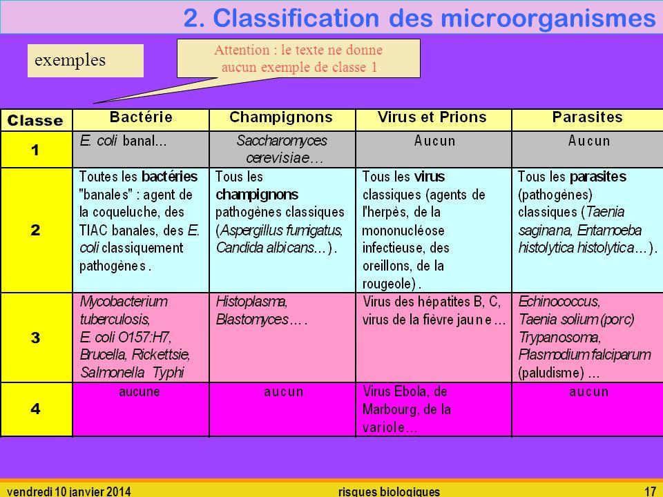 vendredi 10 janvier 2014 risques biologiques 17 2. Classification des microorganismes exemples Attention : le texte ne donne aucun exemple de classe 1