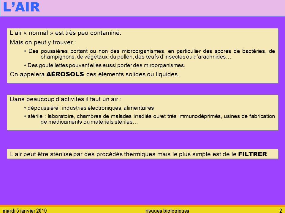 mardi 5 janvier 2010risques biologiques2 LAIR Lair « normal » est très peu contaminé. Mais on peut y trouver : Des poussières portant ou non des micro