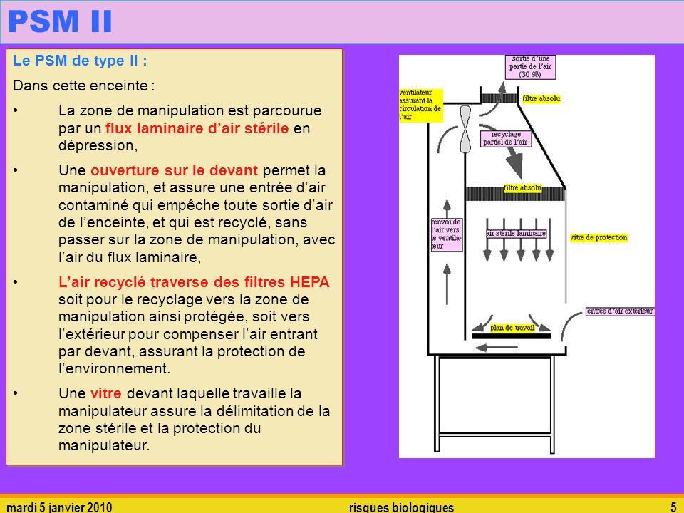 mardi 5 janvier 2010risques biologiques5 PSM II Le PSM de type II : Dans cette enceinte : La zone de manipulation est parcourue par un flux laminaire