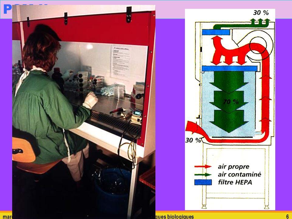 mardi 5 janvier 2010risques biologiques7 PSM II Noublions pas lutilisation de filtres HEPA pour filtrer les gaz dans le PSM…