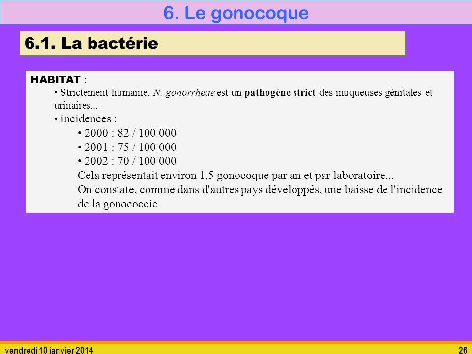 vendredi 10 janvier 201426 6. Le gonocoque 6.1. La bactérie HABITAT : Strictement humaine, N. gonorrheae est un pathogène strict des muqueuses génital