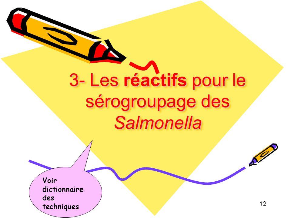 3- Les réactifs pour le sérogroupage des Salmonella 12 Voir dictionnaire des techniques