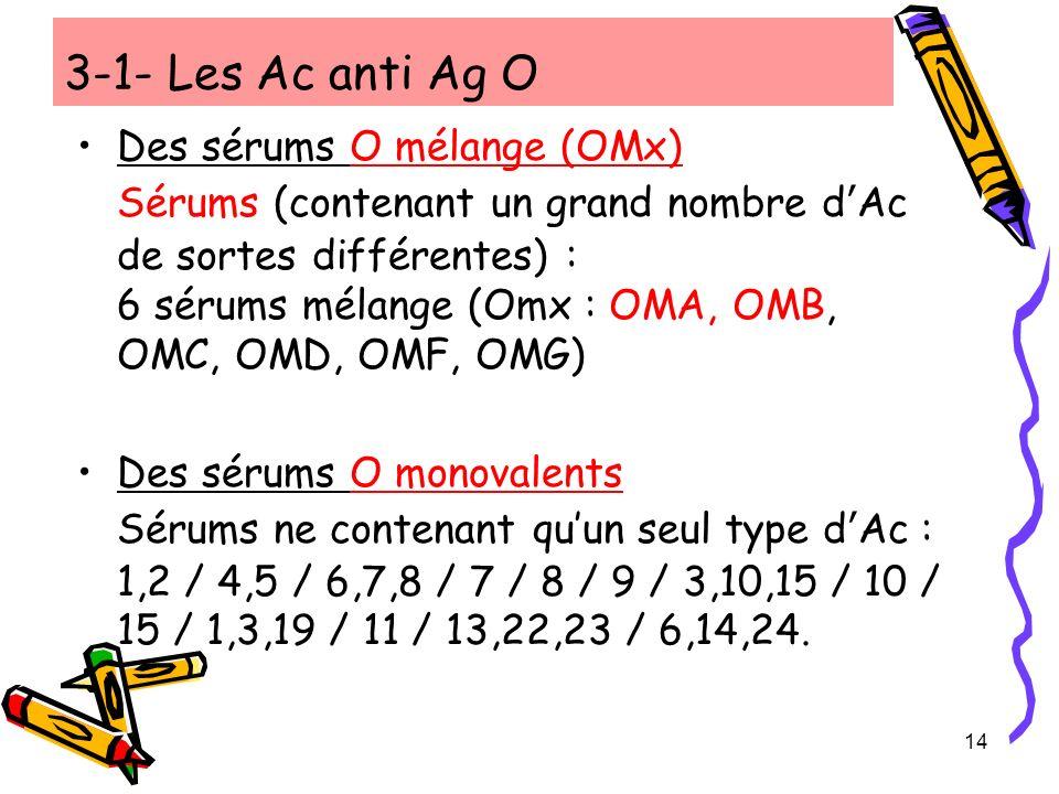 3-1- Les Ac anti Ag O Des sérums O mélange (OMx) Sérums (contenant un grand nombre dAc de sortes différentes) : 6 sérums mélange (Omx : OMA, OMB, OMC,