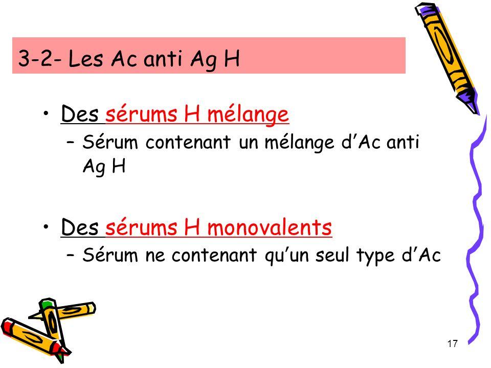 3-2- Les Ac anti Ag H Des sérums H mélange –Sérum contenant un mélange dAc anti Ag H Des sérums H monovalents –Sérum ne contenant quun seul type dAc 1