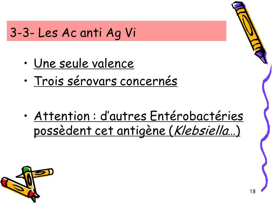 3-3- Les Ac anti Ag Vi Une seule valence Trois sérovars concernés Attention : dautres Entérobactéries possèdent cet antigène (Klebsiella…) 18