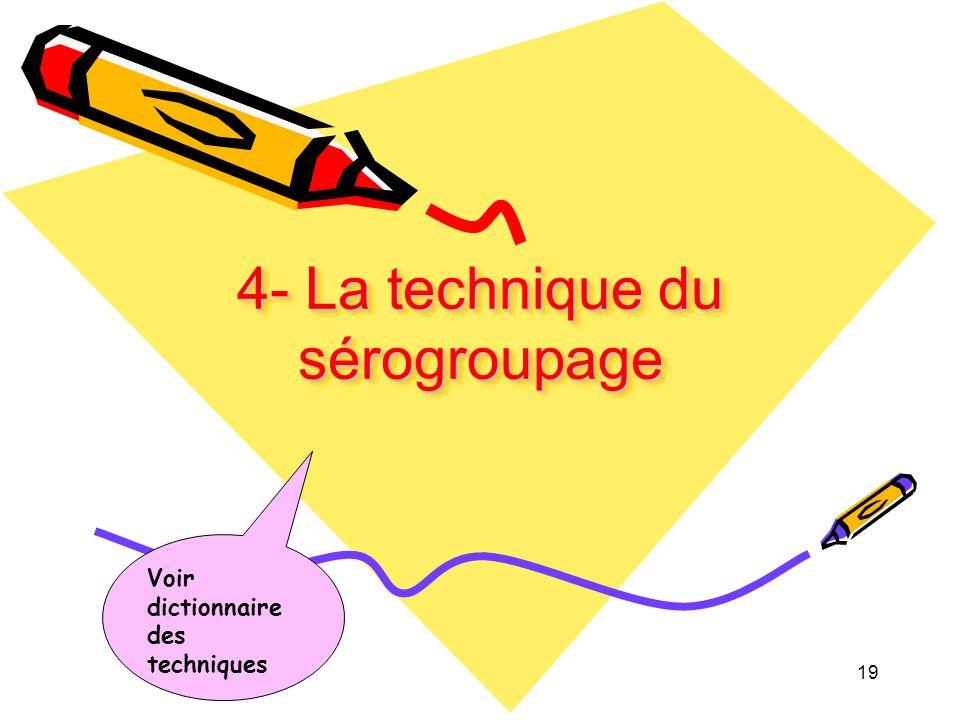 4- La technique du sérogroupage 19 Voir dictionnaire des techniques