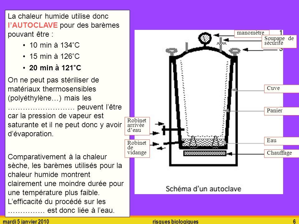 mardi 5 janvier 2010risques biologiques6 La chaleur humide utilise donc lAUTOCLAVE pour des barèmes pouvant être : 10 min à 134°C 15 min à 126°C 20 mi