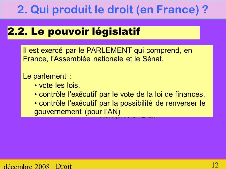 Droit décembre 2008 12 2. Qui produit le droit (en France) ? 2.2. Le pouvoir législatif Il est exercé par le PARLEMENT qui comprend, en France, lAssem