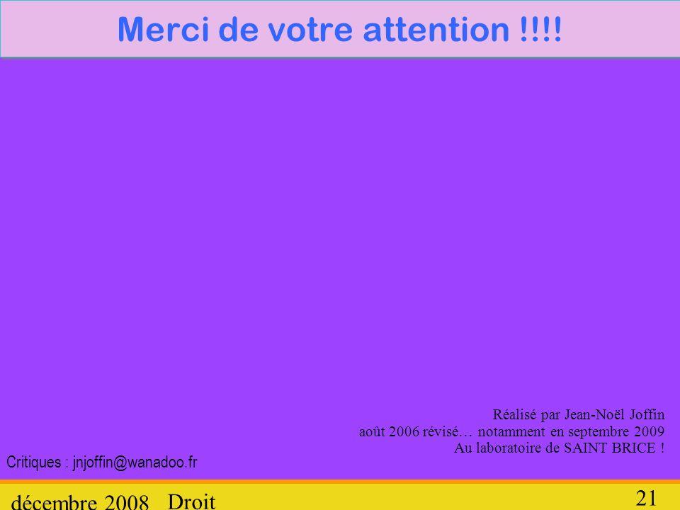 Droit décembre 2008 21 Merci de votre attention !!!! Réalisé par Jean-Noël Joffin août 2006 révisé… notamment en septembre 2009 Au laboratoire de SAIN
