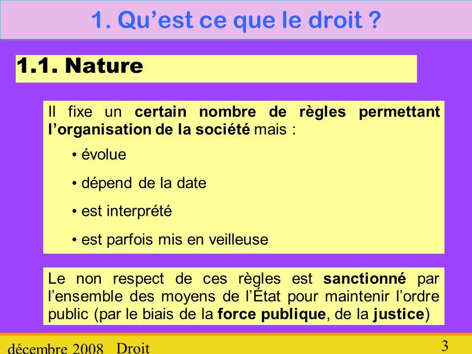 Droit décembre 2008 3 1. Quest ce que le droit ? 1.1. Nature Il fixe un certain nombre de règles permettant lorganisation de la société mais : évolue