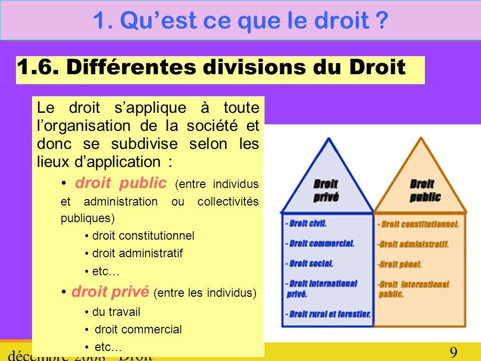Droit décembre 2008 10 Introduction 2. Qui produit le droit ?