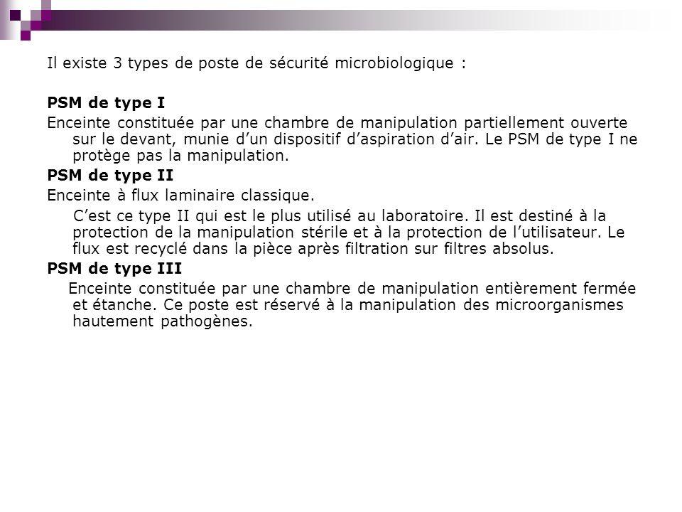 Il existe 3 types de poste de sécurité microbiologique : PSM de type I Enceinte constituée par une chambre de manipulation partiellement ouverte sur l