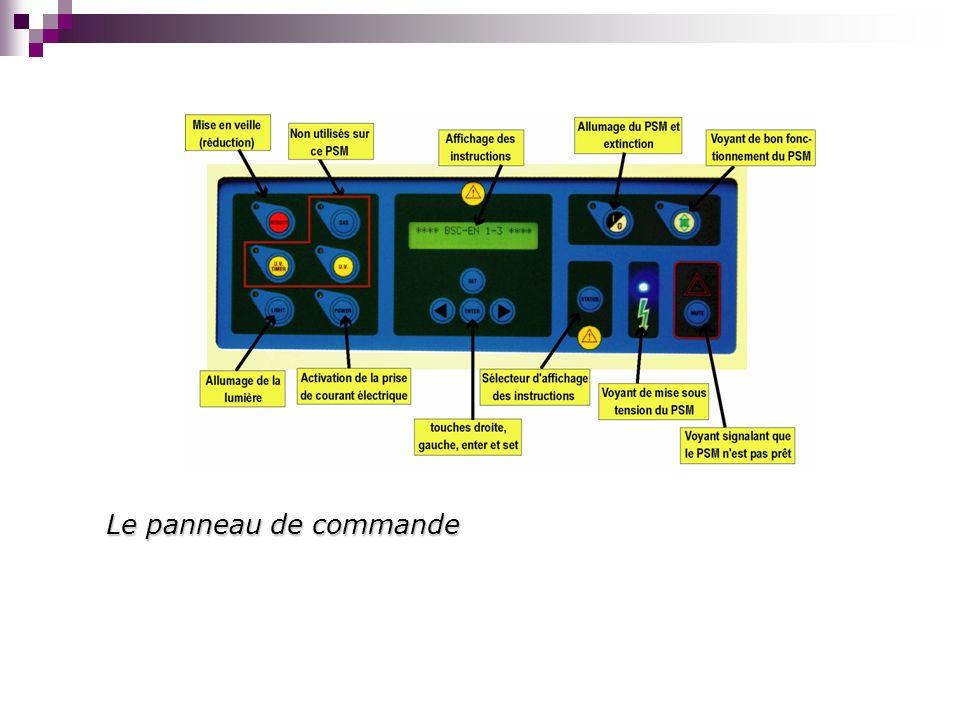 2.Principe de fonctionnement Avant chaque opération enlever le panneau frontal de fermeture.