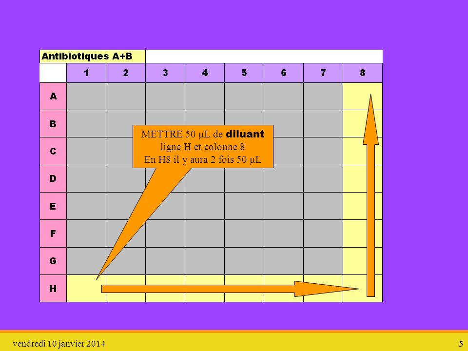 vendredi 10 janvier 201455 METTRE 50 µL de diluant ligne H et colonne 8 En H8 il y aura 2 fois 50 µL