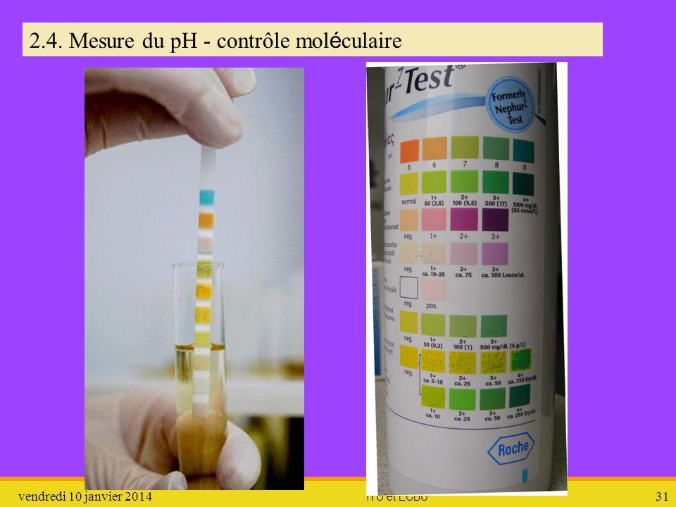 vendredi 10 janvier 2014 ITU et ECBU 31 2.4. Mesure du pH - contrôle mol é culaire