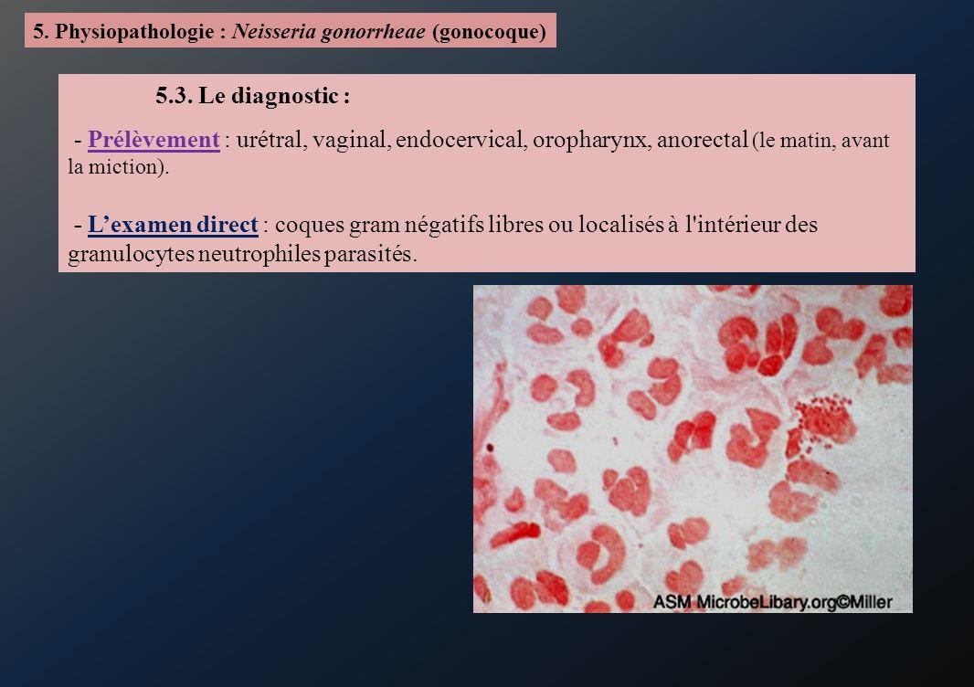 5. Physiopathologie : Neisseria gonorrheae (gonocoque) 5.3. Le diagnostic : - Prélèvement : urétral, vaginal, endocervical, oropharynx, anorectal (le