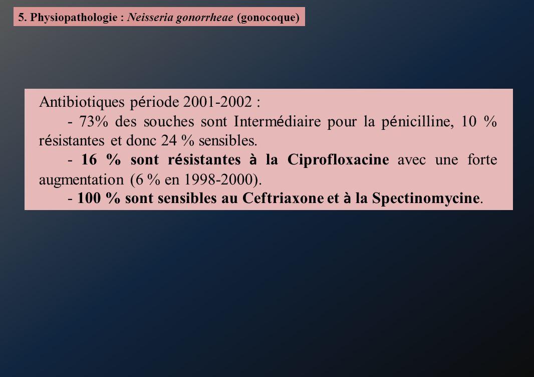 5. Physiopathologie : Neisseria gonorrheae (gonocoque) Antibiotiques p é riode 2001-2002 : - 73% des souches sont Interm é diaire pour la p é nicillin