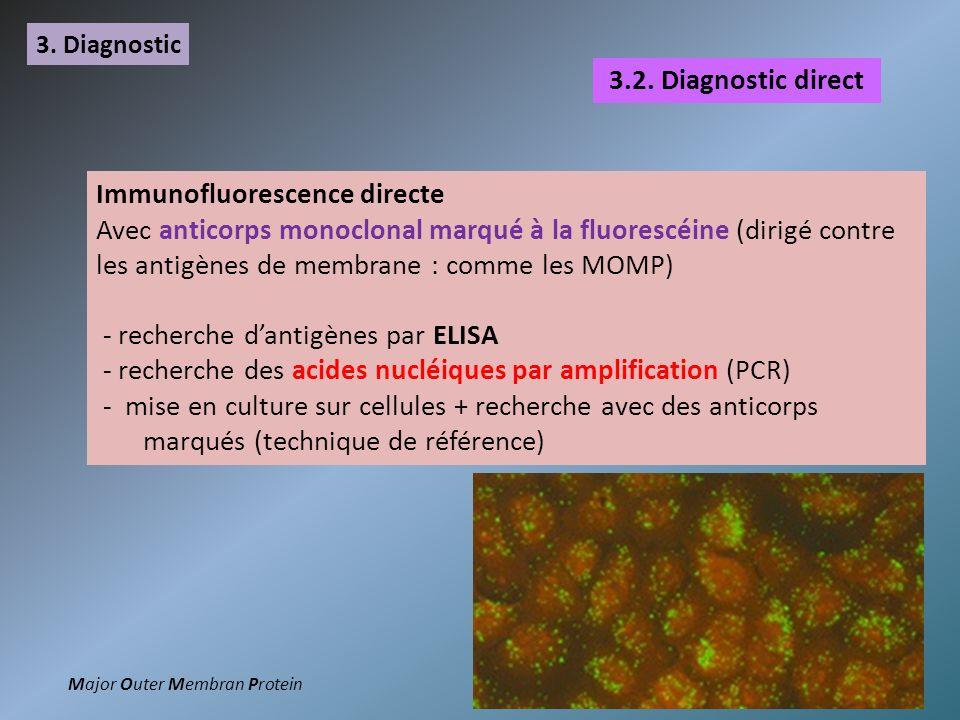 3. Diagnostic 3.2. Diagnostic direct Immunofluorescence directe Avec anticorps monoclonal marqué à la fluorescéine (dirigé contre les antigènes de mem